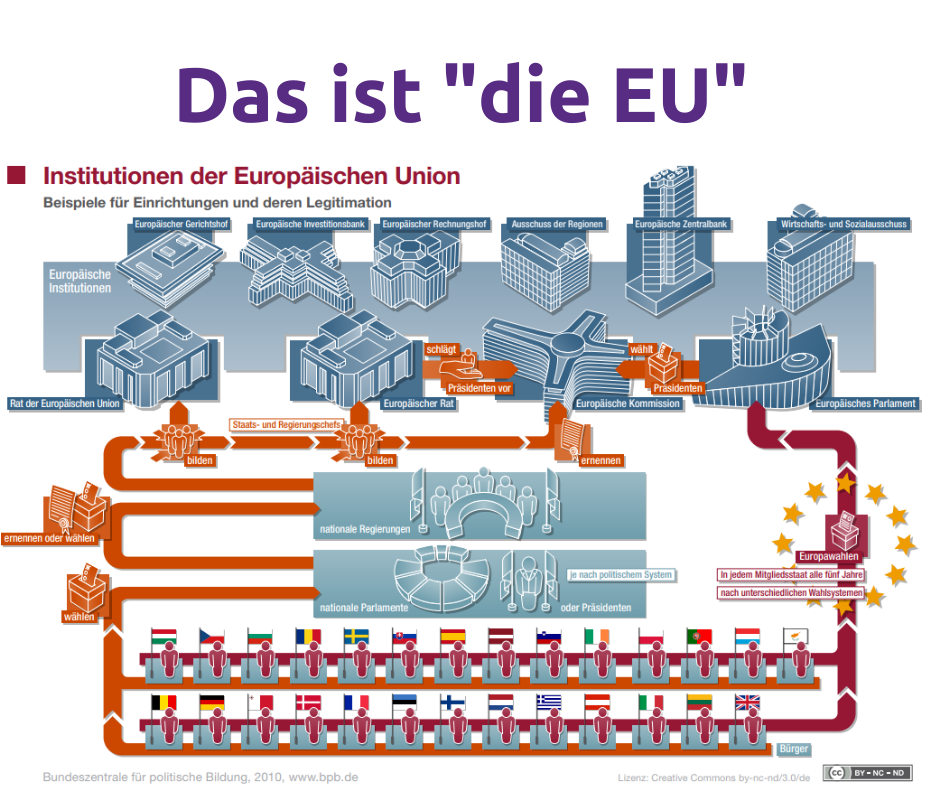 Friedrich Jeschke EU Volt Europa
